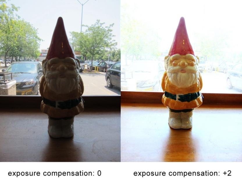 Memahami Exposure Compensation