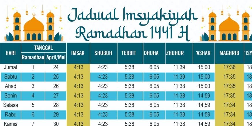 Jadwal Imsakiyah Yogyakarta 2020 M 1441 H